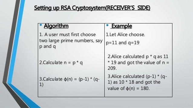 Cryptographic Algorithms: DES and RSA