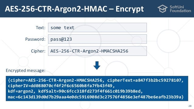 Cryptography for Absolute Beginners (May 2019)