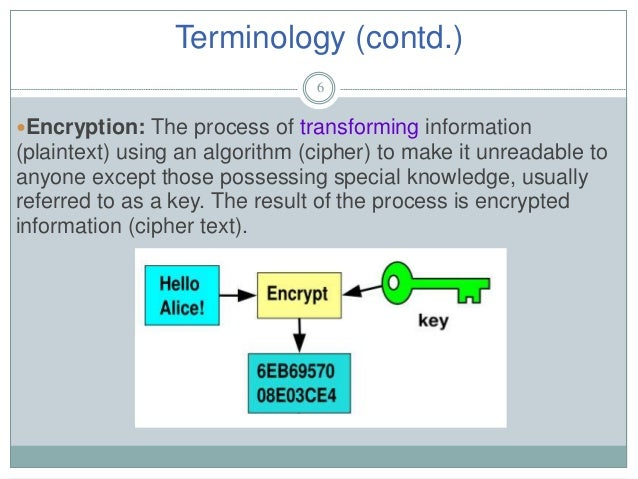 Cryptography (Revised Edition)