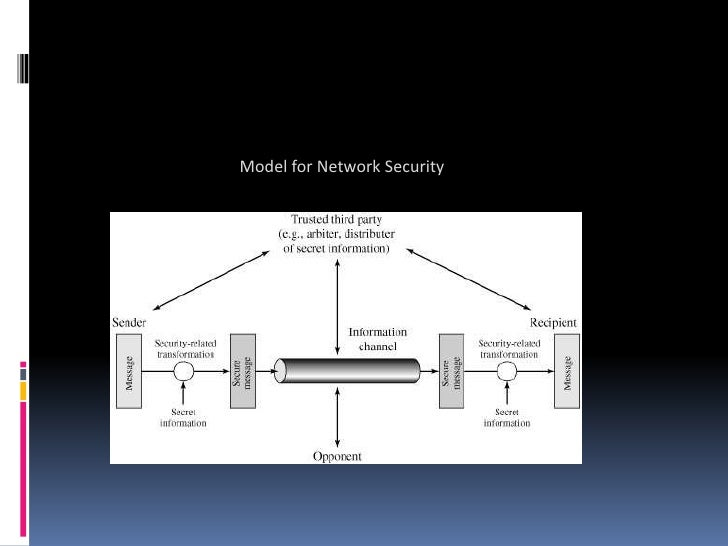 The role of cryptography in network security computer science essay