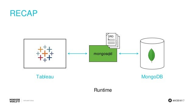 MongoDB BI Connector & Tableau