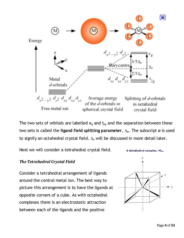 crystal ligand field theory Introduction to cft, what happens to the energy of orbitals in poly-electronic atoms and the electron configuration of ionised transition metals.