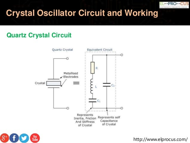 Overview Of Crystal Oscillator Circuit Working And Its Application