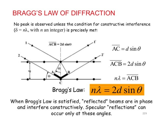 59c90a267b BRAGG S LAW OF DIFFRACTION ...
