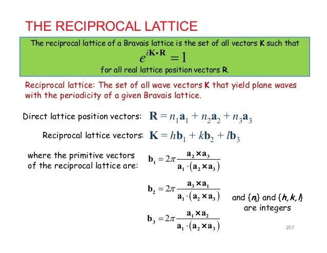hexagonal reciprocal lattice vectors