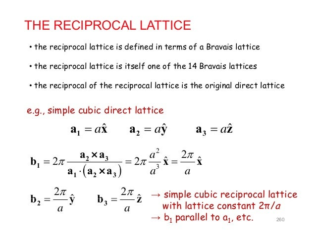 reciprocal lattice definition