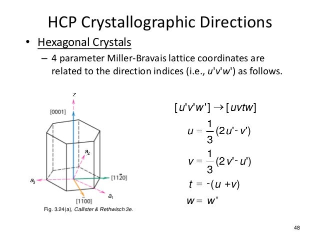 how to draw crystallographic planes