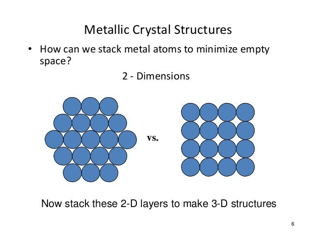 How to Minimize The Crystals