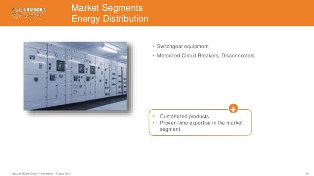 rising demand for electro diagnostic equipment unfold X-by-wire systems market size is expected to witness a healthy growth rate over the coming years rising demand for better fuel efficiency, enhancements in automotive electronics, increased safety, and requirement to meet the regulatory compliances will fuel the overall industry demand.