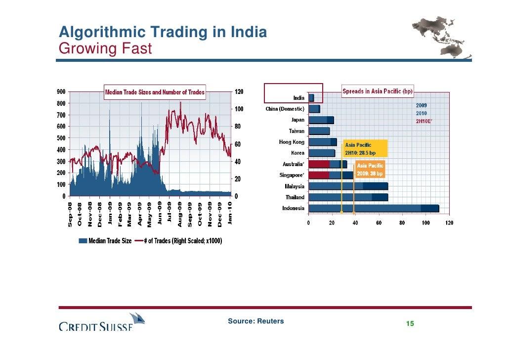 Dynamic dark pool trading strategies in limit order markets