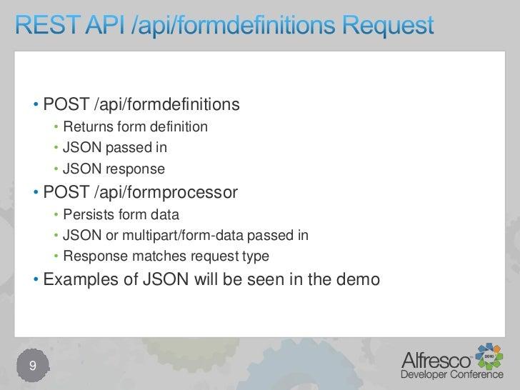 Alfresco Forms Service Deep Dive