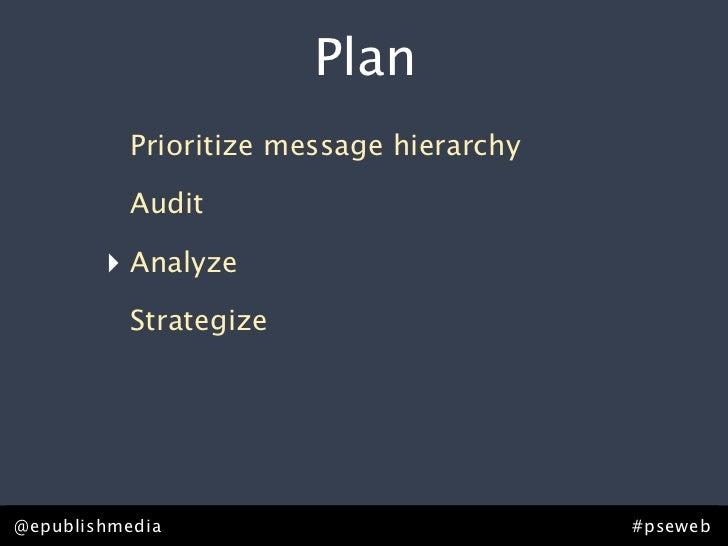 Plan Prioritize Message Hierarchy Audit