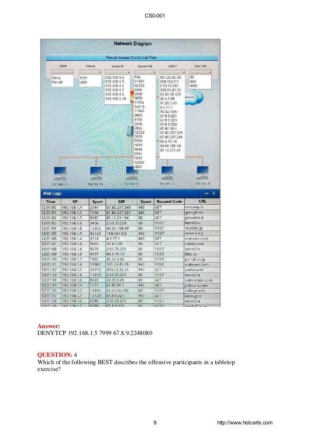 CS0-001 CompTIA CSA+ Certification Exam