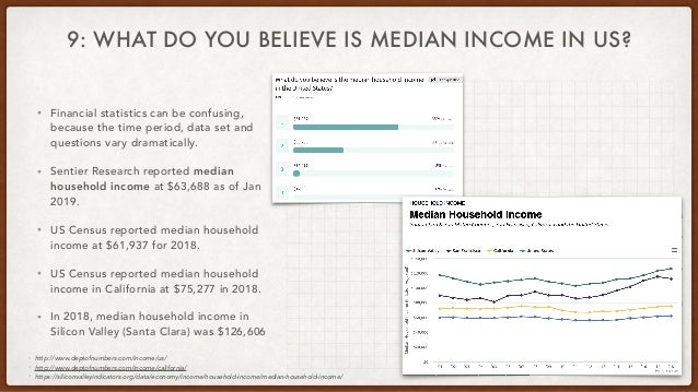 9: WHAT DO YOU BELIEVE IS MEDIAN INCOME IN US? • Financial statistics can be confusing, because the time period, data set ...