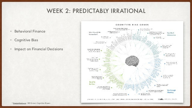 WEEK 2: PREDICTABLY IRRATIONAL • Behavioral Finance • Cognitive Bias • Impact on Financial Decisions * DesignHacks.co: 188...