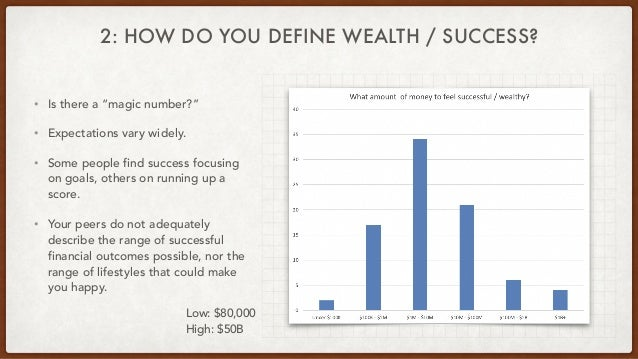 """2: HOW DO YOU DEFINE WEALTH / SUCCESS? • Is there a """"magic number?"""" • Expectations vary widely. • Some people find success..."""