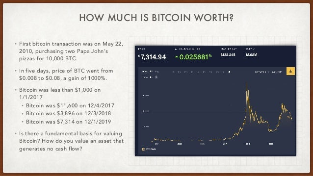 HOW MUCH IS BITCOIN WORTH? • First bitcoin transaction was on May 22, 2010, purchasing two Papa John's pizzas for 10,000 B...