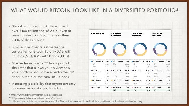 WHAT WOULD BITCOIN LOOK LIKE IN A DIVERSIFIED PORTFOLIO? • Global multi-asset portfolio was well over $100 trillion end of...