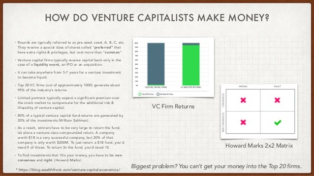 HOW DO VENTURE CAPITALISTS MAKE MONEY? • Rounds are typically referred to as pre-seed, seed, A, B, C, etc. They receive a ...