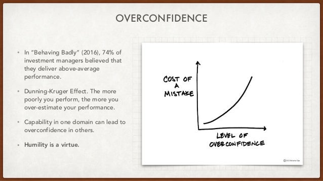 """OVERCONFIDENCE • In """"Behaving Badly"""" (2016), 74% of investment managers believed that they deliver above-average performan..."""