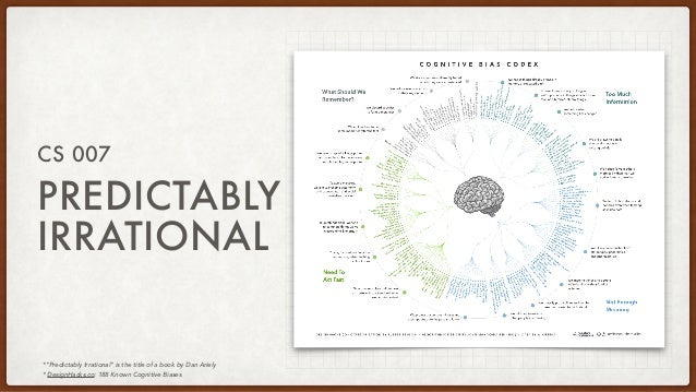 """PREDICTABLY IRRATIONAL CS 007 * DesignHacks.co: 188 Known Cognitive Biases *""""Predictably Irrational"""" is the title of a boo..."""