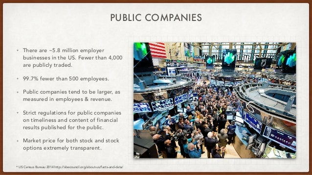 PUBLIC COMPANIES • There are ~5.8 million employer businesses in the US. Fewer than 4,000 are publicly traded. • 99.7% few...