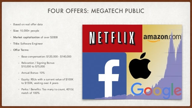 FOUR OFFERS: MEGATECH PUBLIC • Based on real offer data • Size: 10,000+ people • Market capitalization of over $200B • Tit...