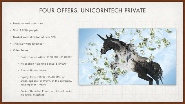 FOUR OFFERS: UNICORNTECH PRIVATE • Based on real offer data • Size: 1,000+ people • Market capitalization of over $2B • Ti...