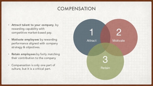 COMPENSATION Attract 1 Motivate 2 Retain 3 • Attract talent to your company, by rewarding capability with competitive mark...