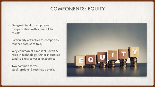 COMPONENTS: EQUITY • Designed to align employee compensation with shareholder results. • Particularly attractive to compan...