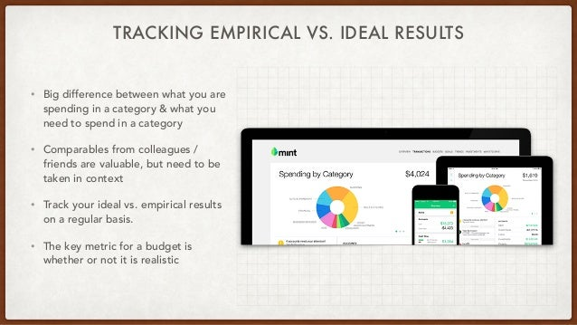 TRACKING EMPIRICAL VS. IDEAL RESULTS • Big difference between what you are spending in a category & what you need to spend...