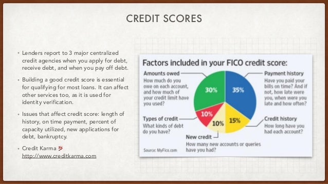 CREDIT SCORES • Lenders report to 3 major centralized credit agencies when you apply for debt, receive debt, and when you ...