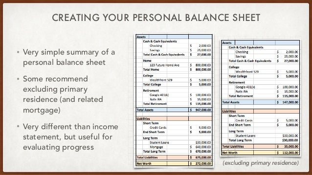 CREATING YOUR PERSONAL BALANCE SHEET • Very simple summary of a personal balance sheet • Some recommend excluding primary ...