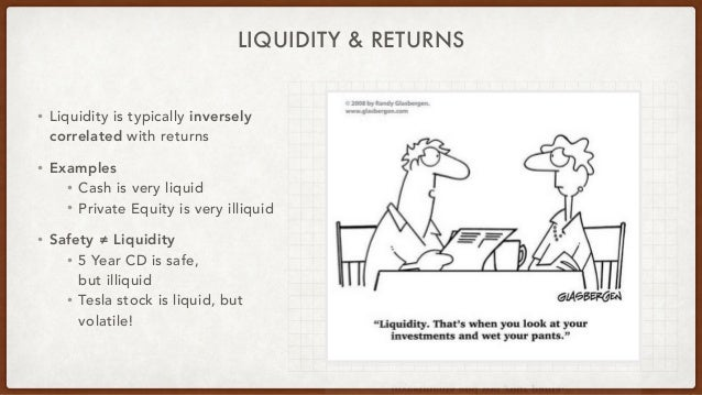LIQUIDITY & RETURNS • Liquidity is typically inversely correlated with returns • Examples • Cash is very liquid • Private ...