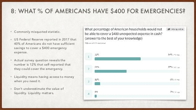 8: WHAT % OF AMERICANS HAVE $400 FOR EMERGENCIES? • Commonly misquoted statistic. • US Federal Reserve reported in 2017 th...