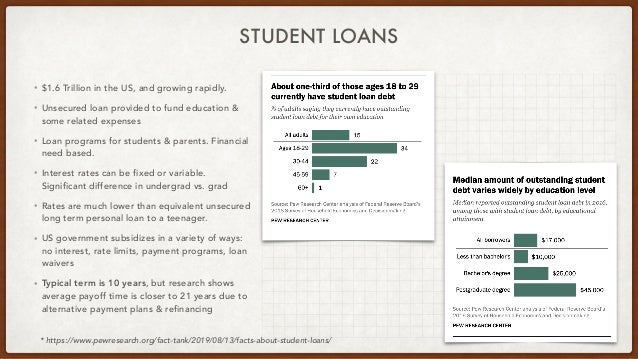 STUDENT LOANS • $1.6 Trillion in the US, and growing rapidly. • Unsecured loan provided to fund education & some related e...