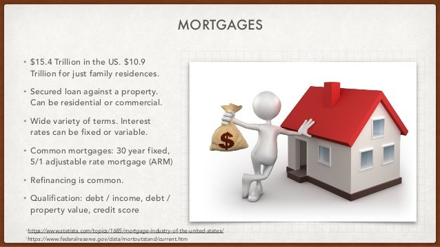 MORTGAGES • $15.4 Trillion in the US. $10.9 Trillion for just family residences. • Secured loan against a property. Can be...