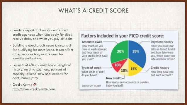 WHAT'S A CREDIT SCORE • Lenders report to 3 major centralized credit agencies when you apply for debt, receive debt, and w...