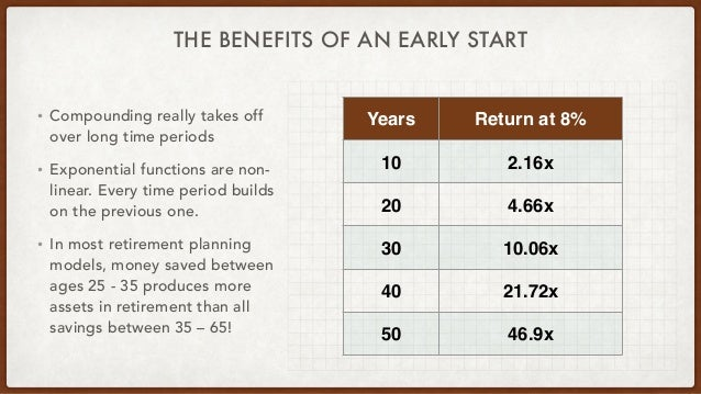 THE BENEFITS OF AN EARLY START • Compounding really takes off over long time periods • Exponential functions are non- line...