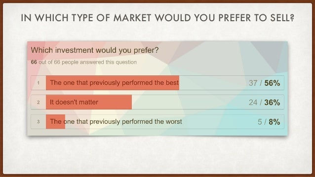 IN WHICH TYPE OF MARKET WOULD YOU PREFER TO SELL?