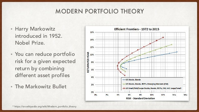 MODERN PORTFOLIO THEORY • Harry Markowitz introduced in 1952. Nobel Prize. • You can reduce portfolio risk for a given exp...