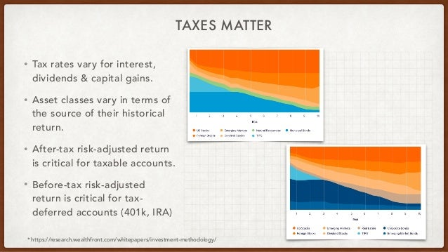 TAXES MATTER • Tax rates vary for interest, dividends & capital gains. • Asset classes vary in terms of the source of thei...
