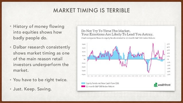 MARKET TIMING IS TERRIBLE • History of money flowing into equities shows how badly people do. • Dalbar research consistent...