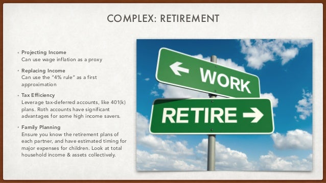 """COMPLEX: RETIREMENT • Projecting Income Can use wage inflation as a proxy • Replacing Income Can use the """"4% rule"""" as a fi..."""