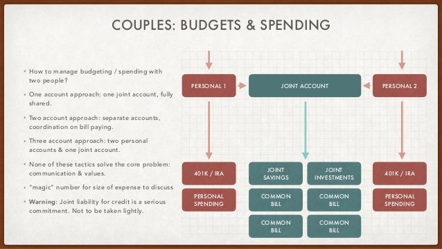 COUPLES: BUDGETS & SPENDING • How to manage budgeting / spending with two people? • One account approach: one joint accoun...