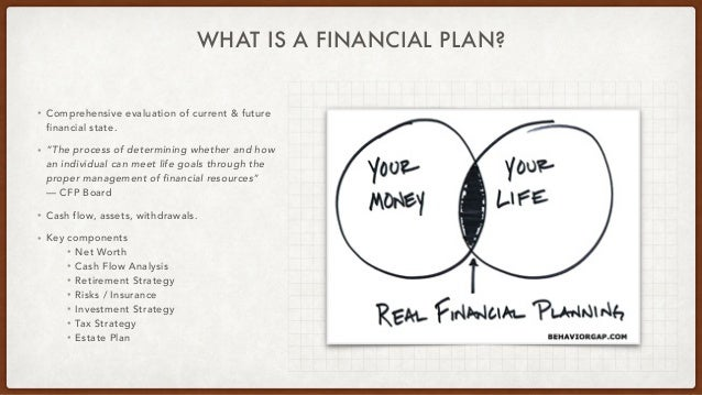 """WHAT IS A FINANCIAL PLAN? • Comprehensive evaluation of current & future financial state. • """"The process of determining wh..."""