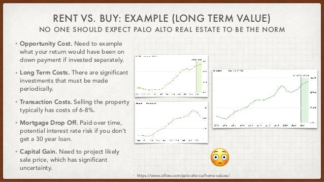 RENT VS. BUY: EXAMPLE (LONG TERM VALUE) • Opportunity Cost. Need to example what your return would have been on down payme...