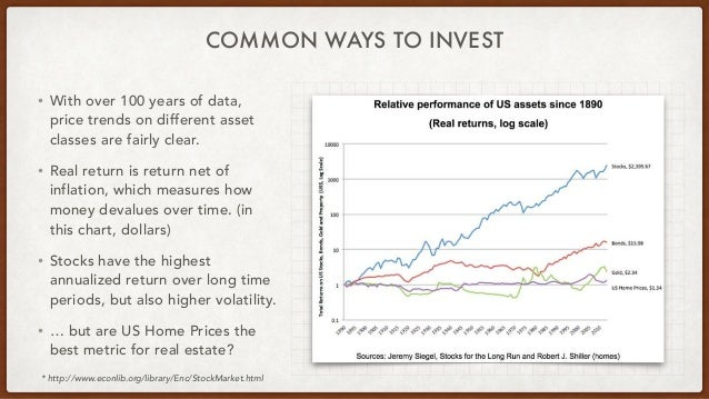 COMMON WAYS TO INVEST • With over 100 years of data, price trends on different asset classes are fairly clear.   • Real re...