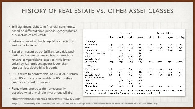 HISTORY OF REAL ESTATE VS. OTHER ASSET CLASSES • Still significant debate in financial community, based on different time ...