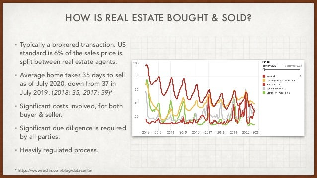 HOW IS REAL ESTATE BOUGHT & SOLD? • Typically a brokered transaction. US standard is 6% of the sales price is split betwee...